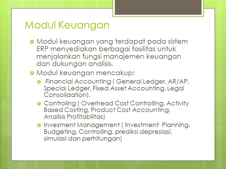Modul Keuangan