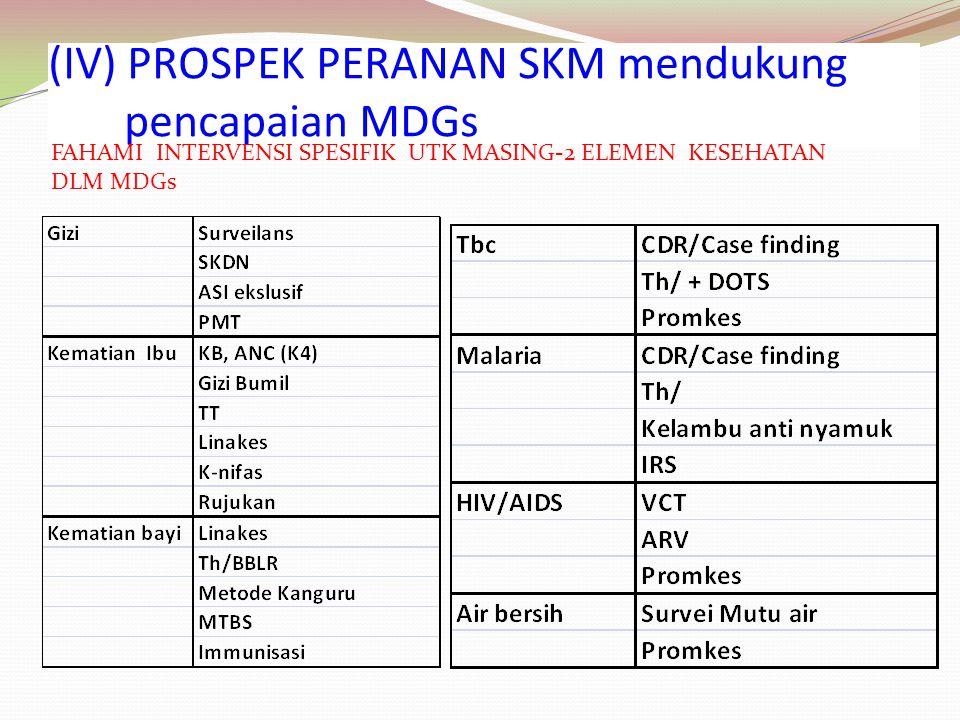 (IV) PROSPEK PERANAN SKM mendukung pencapaian MDGs