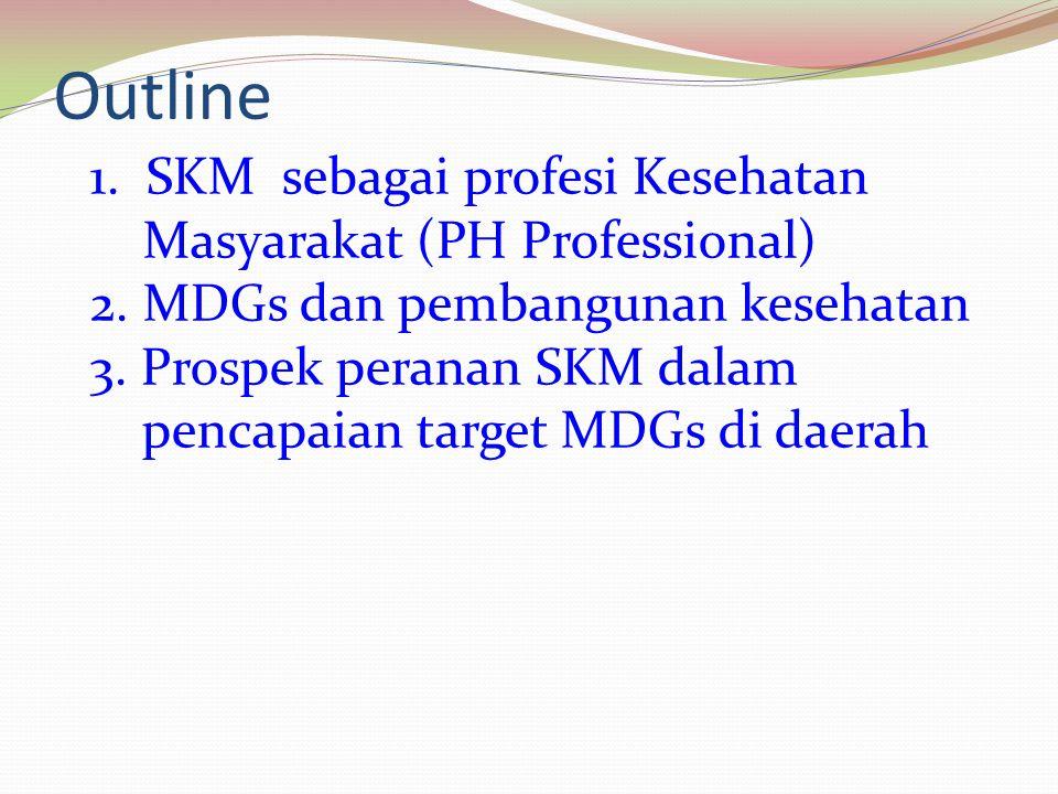 Outline 1. SKM sebagai profesi Kesehatan Masyarakat (PH Professional)
