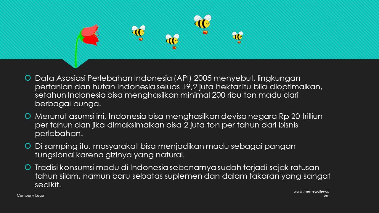 Data Asosiasi Perlebahan Indonesia (API) 2005 menyebut, lingkungan pertanian dan hutan Indonesia seluas 19,2 juta hektar itu bila dioptimalkan, setahun Indonesia bisa menghasilkan minimal 200 ribu ton madu dari berbagai bunga.