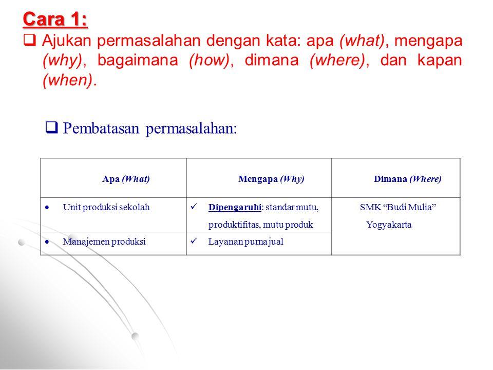 Cara 1: Ajukan permasalahan dengan kata: apa (what), mengapa (why), bagaimana (how), dimana (where), dan kapan (when).