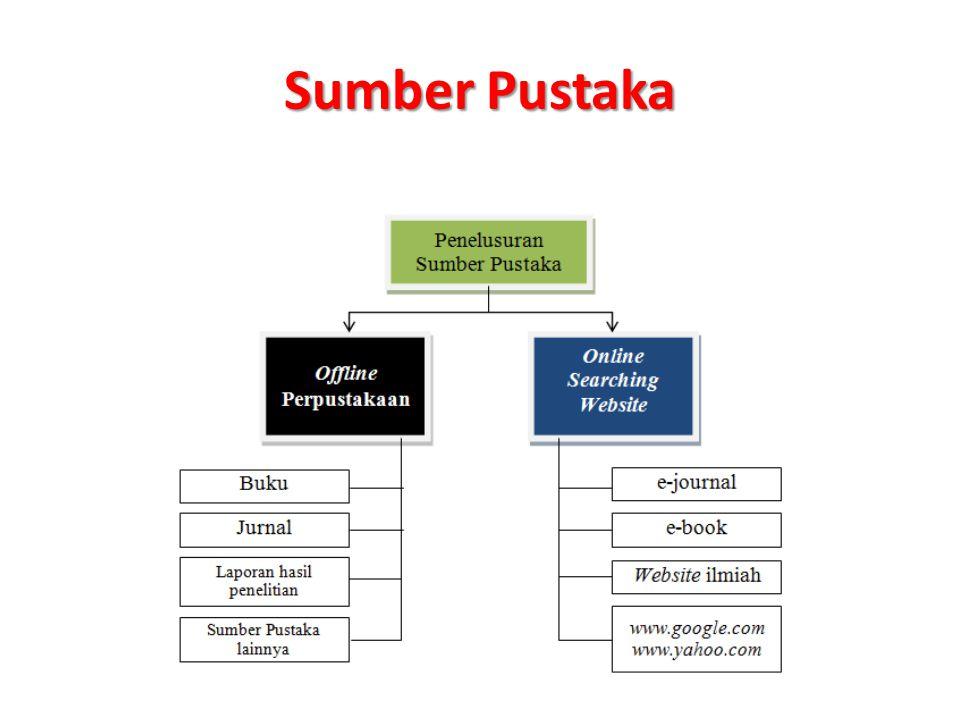 Sumber Pustaka
