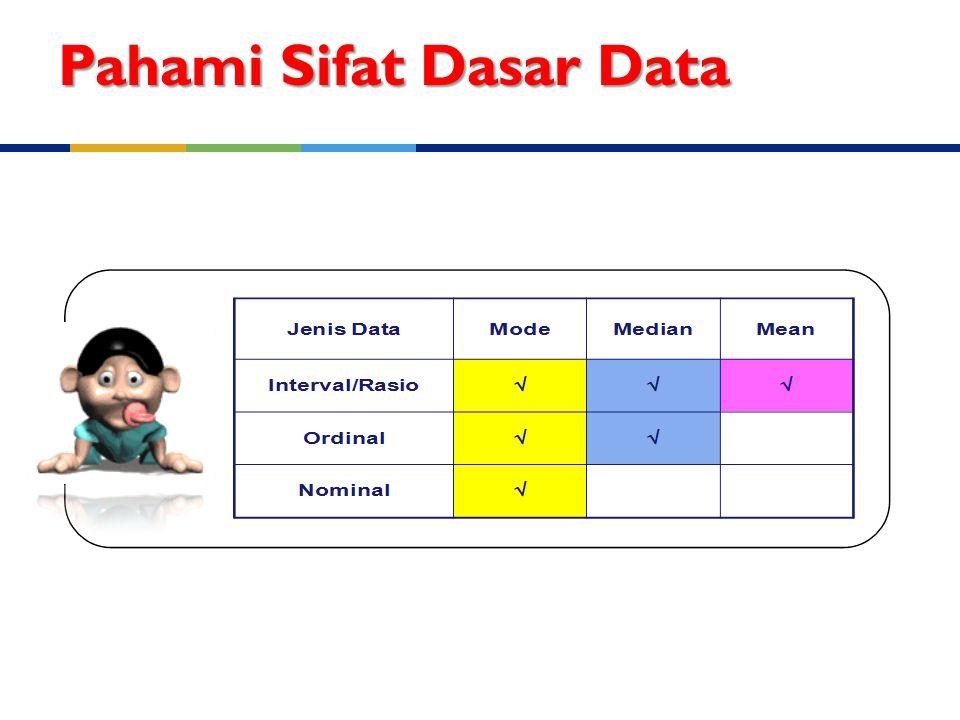 Pahami Sifat Dasar Data