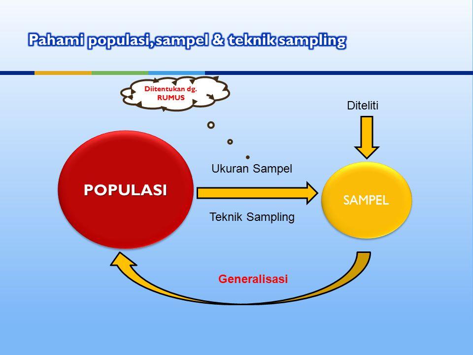 Pahami populasi, sampel & teknik sampling