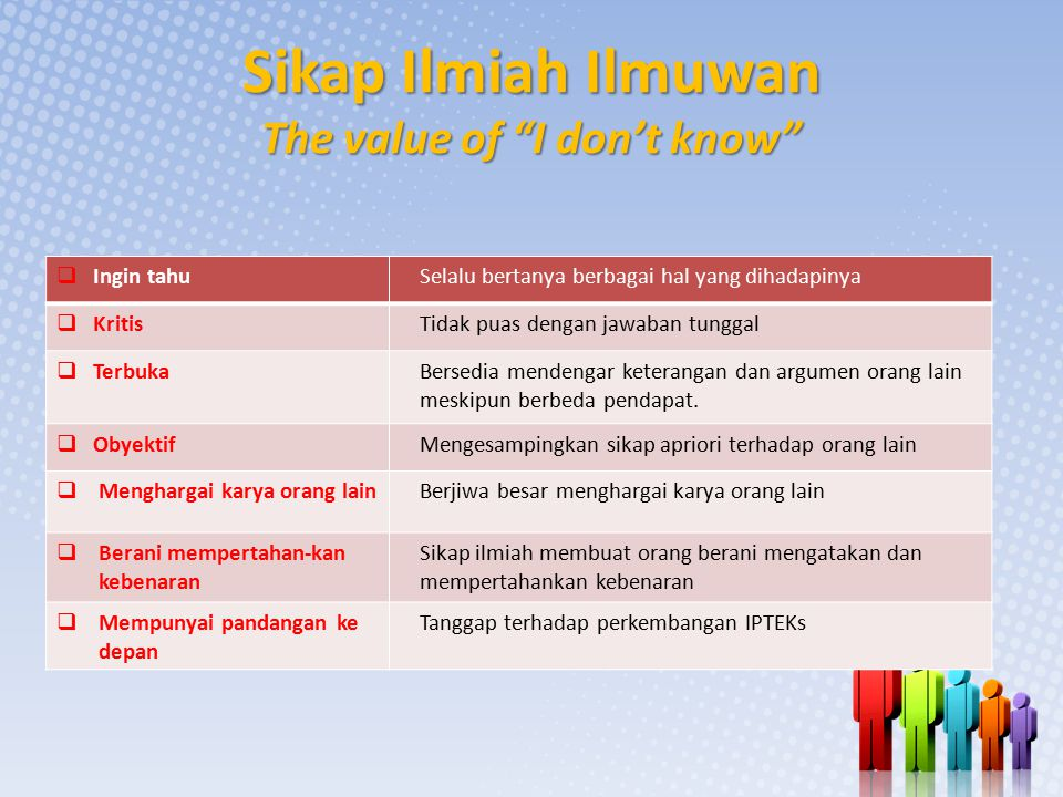Sikap Ilmiah Ilmuwan The value of I don't know