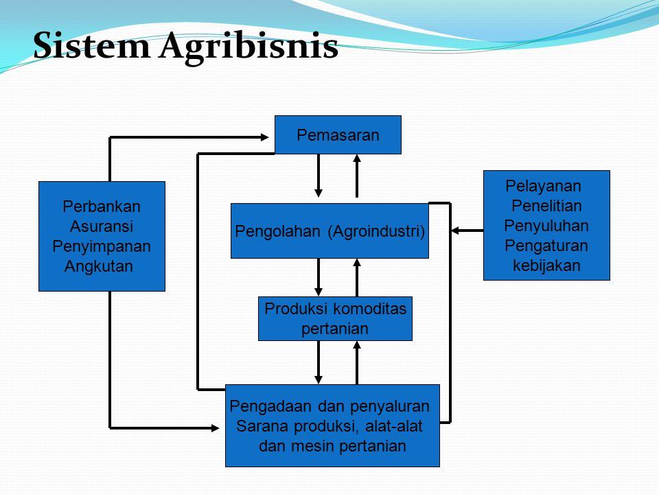 Sistem Agribisnis Pemasaran Pelayanan Penelitian Perbankan Penyuluhan