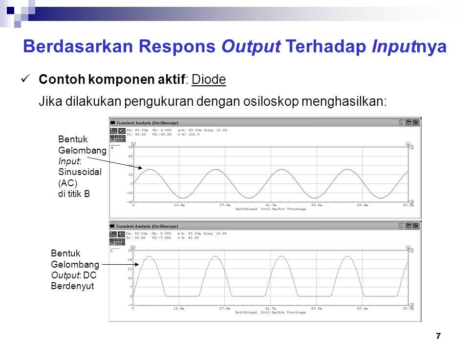 Berdasarkan Respons Output Terhadap Inputnya