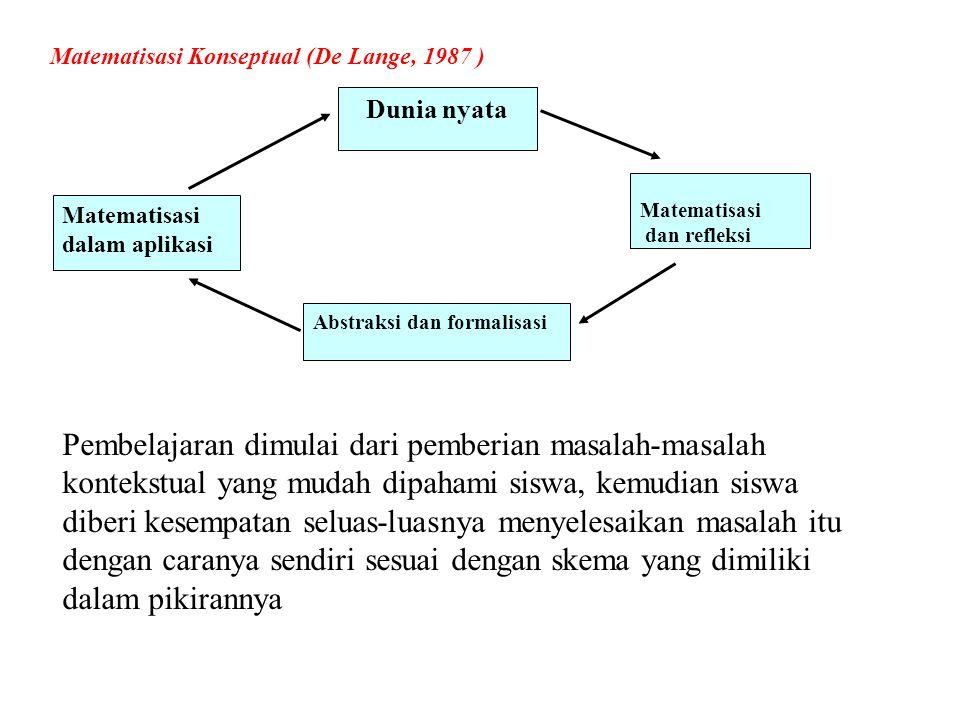 Matematisasi Konseptual (De Lange, 1987 )