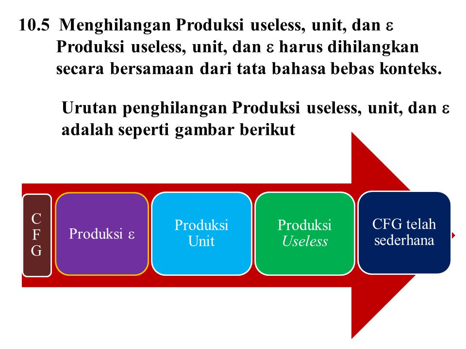 10.5 Menghilangan Produksi useless, unit, dan 