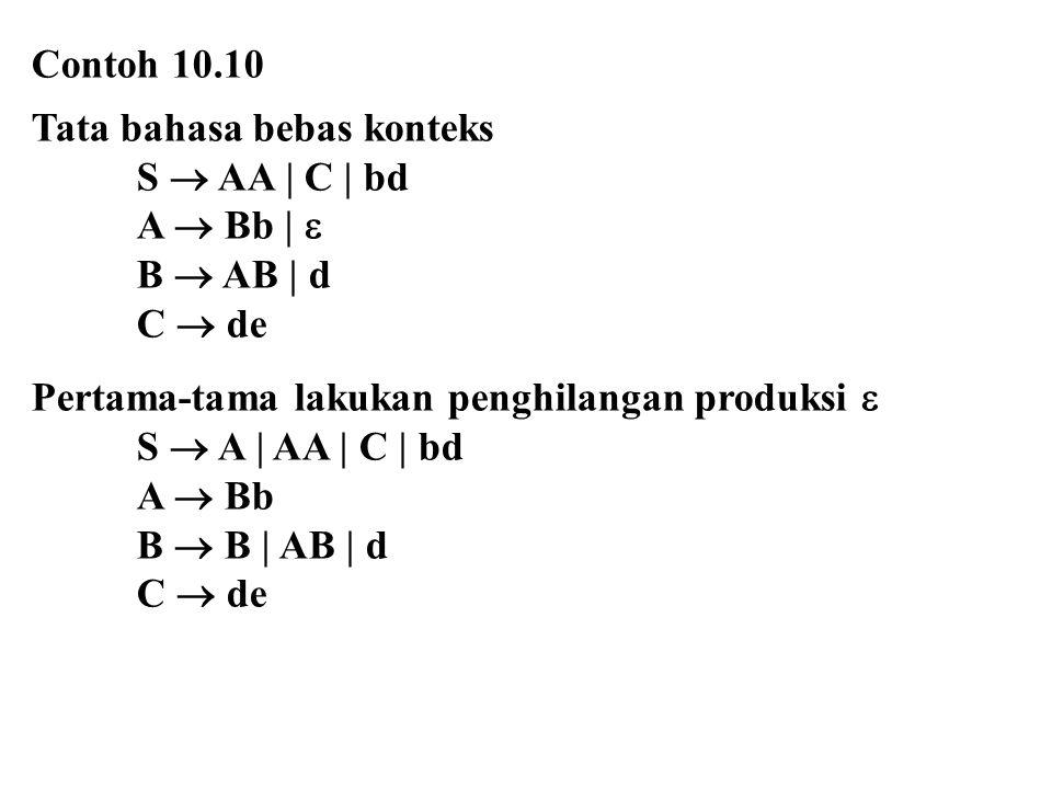 Contoh 10.10 Tata bahasa bebas konteks. S  AA | C | bd. A  Bb |  B  AB | d. C  de. Pertama-tama lakukan penghilangan produksi 