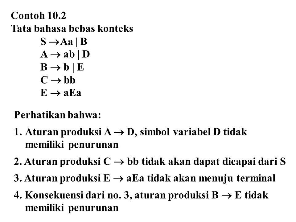 Contoh 10.2 Tata bahasa bebas konteks. S Aa | B. A  ab | D. B  b | E. C  bb. E  aEa. Perhatikan bahwa: