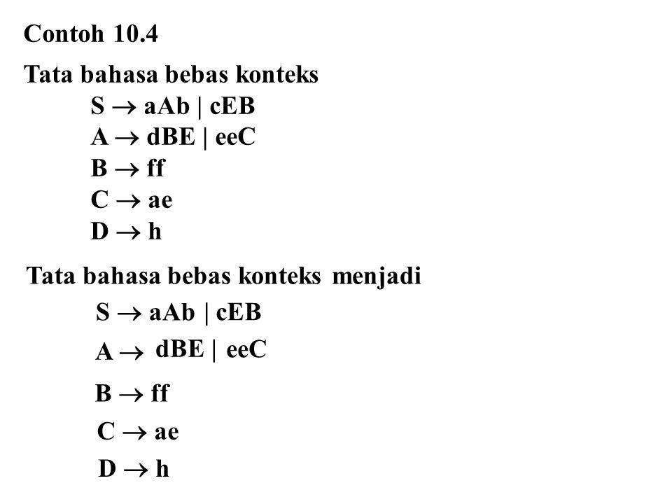 Contoh 10.4 Tata bahasa bebas konteks. S  aAb | cEB. A  dBE | eeC. B  ff. C  ae. D  h. Tata bahasa bebas konteks menjadi.