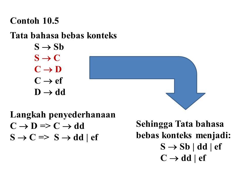 Contoh 10.5 Tata bahasa bebas konteks. S  Sb. S  C. C  D. C  ef. D  dd. Langkah penyederhanaan.