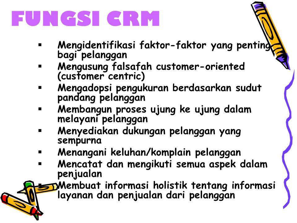 FUNGSI CRM Mengidentifikasi faktor-faktor yang penting bagi pelanggan