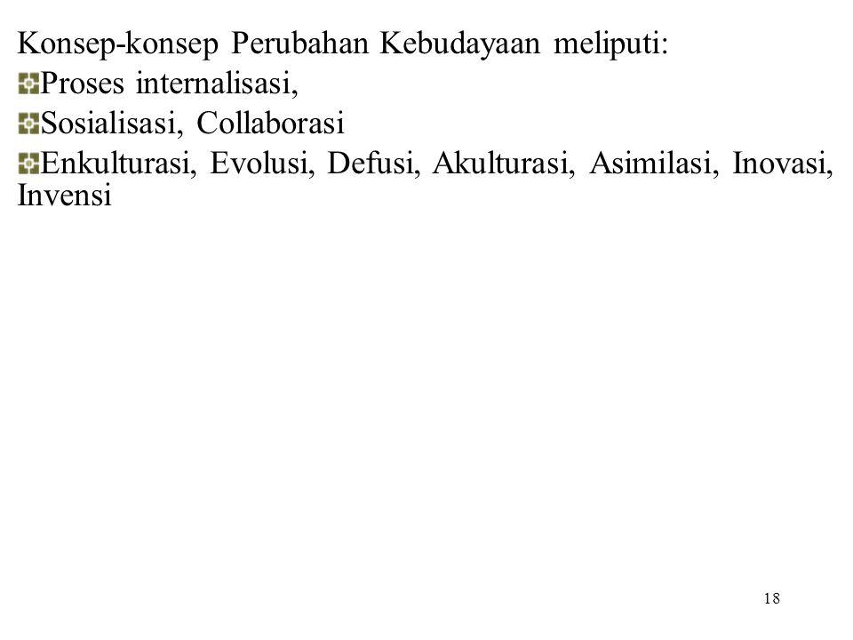 Konsep-konsep Perubahan Kebudayaan meliputi:
