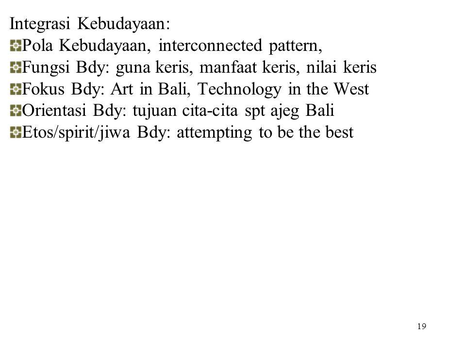 Integrasi Kebudayaan:
