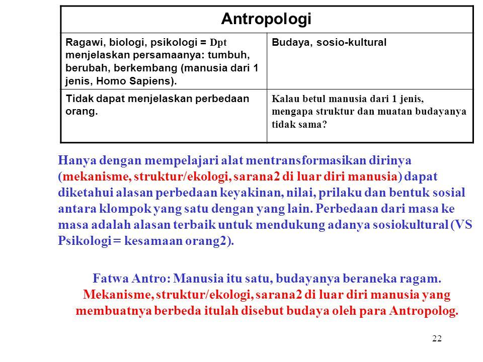 Antropologi Ragawi, biologi, psikologi = Dpt menjelaskan persamaanya: tumbuh, berubah, berkembang (manusia dari 1 jenis, Homo Sapiens).