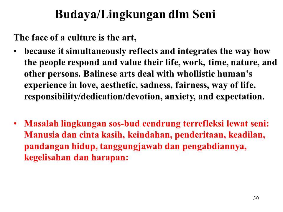 Budaya/Lingkungan dlm Seni
