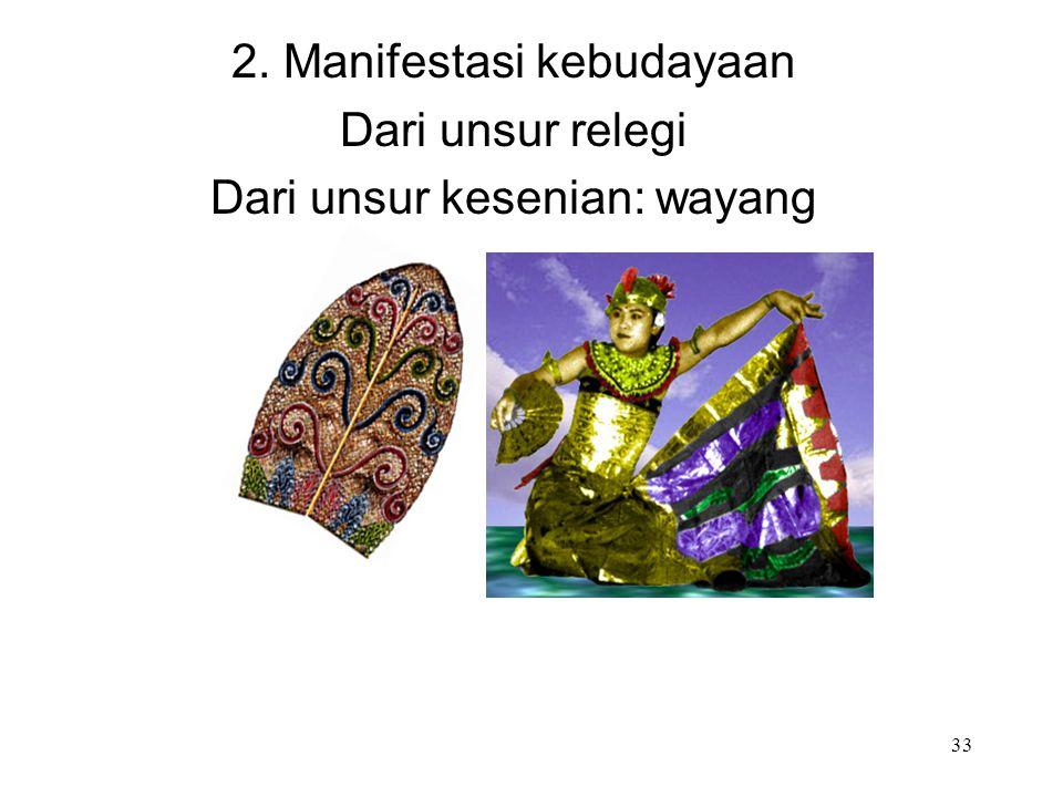 2. Manifestasi kebudayaan Dari unsur relegi