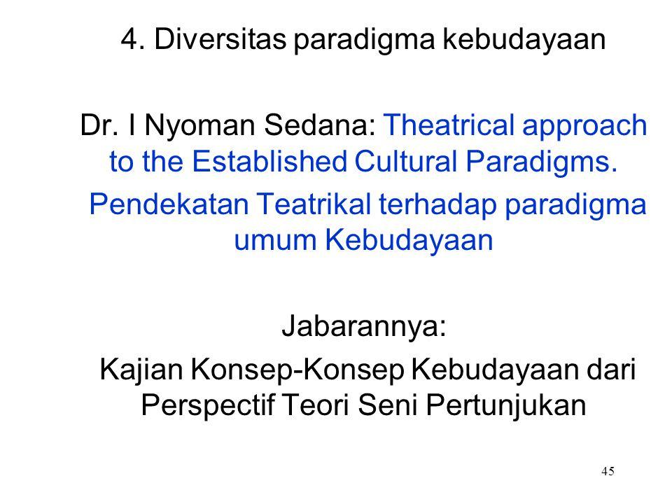 4. Diversitas paradigma kebudayaan