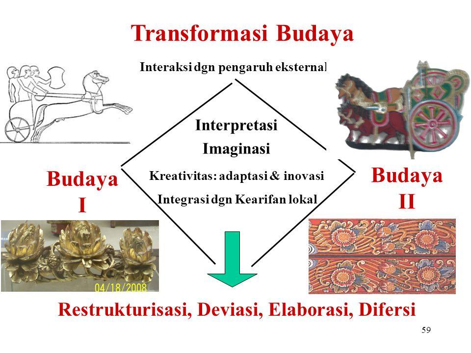 Transformasi Budaya Budaya Budaya II I