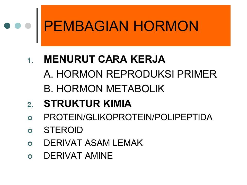 PEMBAGIAN HORMON MENURUT CARA KERJA A. HORMON REPRODUKSI PRIMER