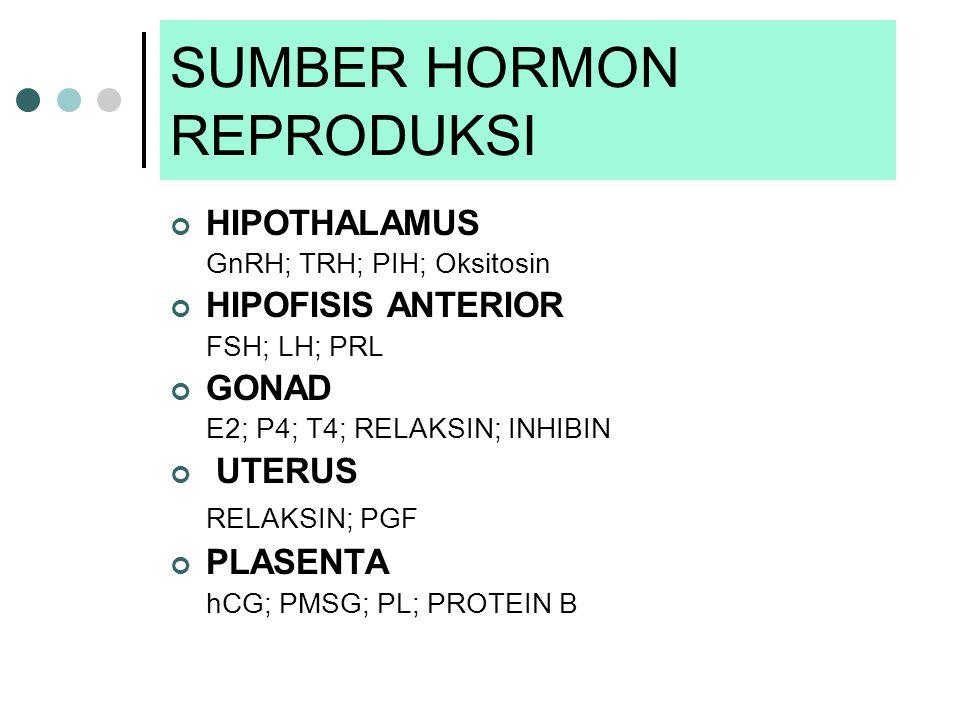 SUMBER HORMON REPRODUKSI