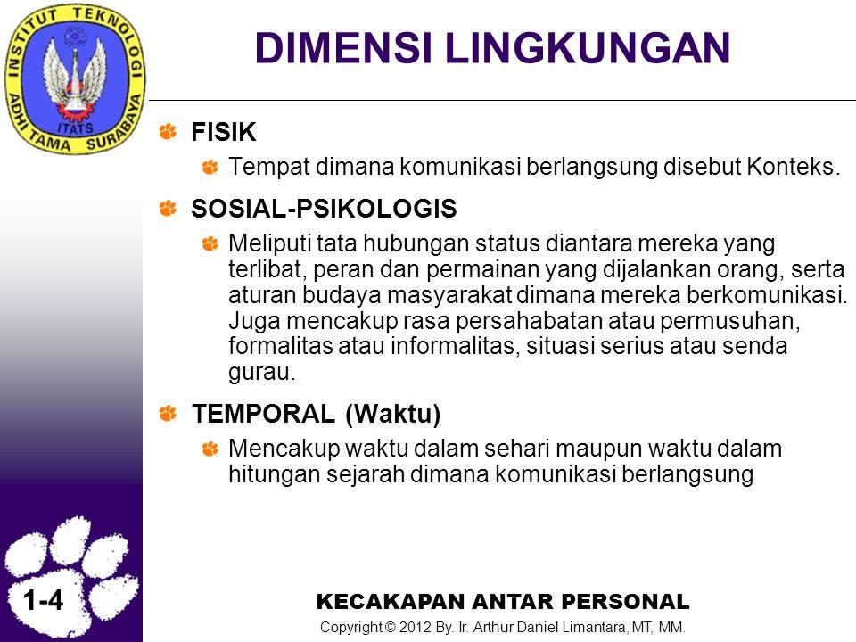 DIMENSI LINGKUNGAN FISIK SOSIAL-PSIKOLOGIS TEMPORAL (Waktu)