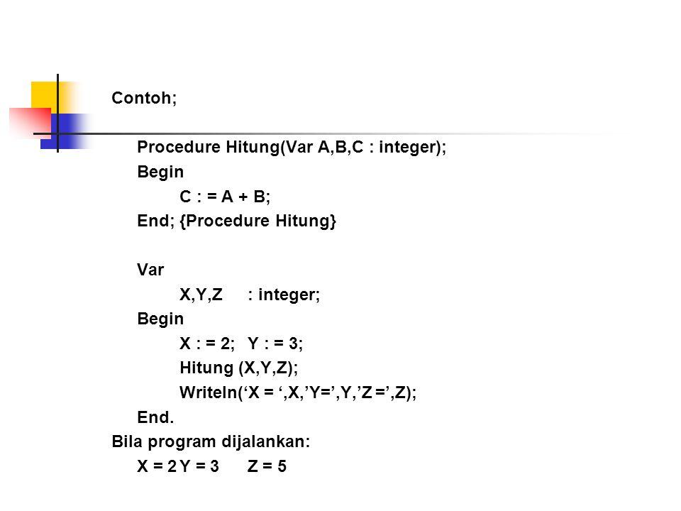 Contoh; Procedure Hitung(Var A,B,C : integer); Begin. C : = A + B; End; {Procedure Hitung} Var.