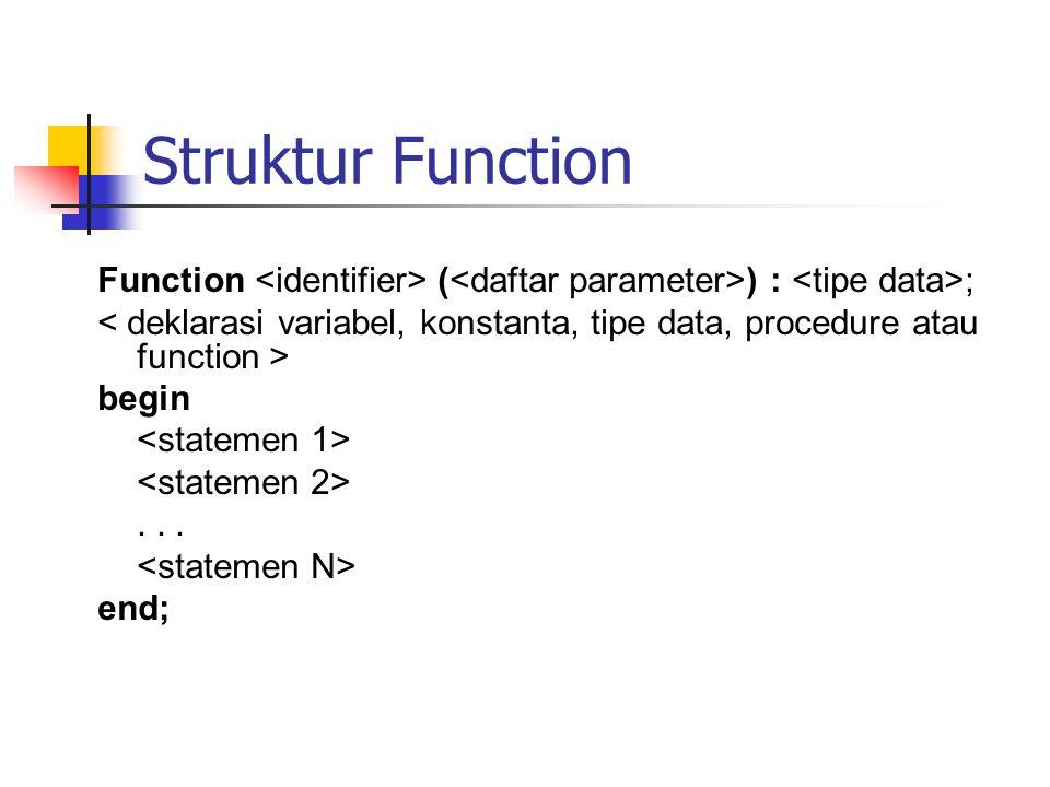 Struktur Function Function <identifier> (<daftar parameter>) : <tipe data>; < deklarasi variabel, konstanta, tipe data, procedure atau function >