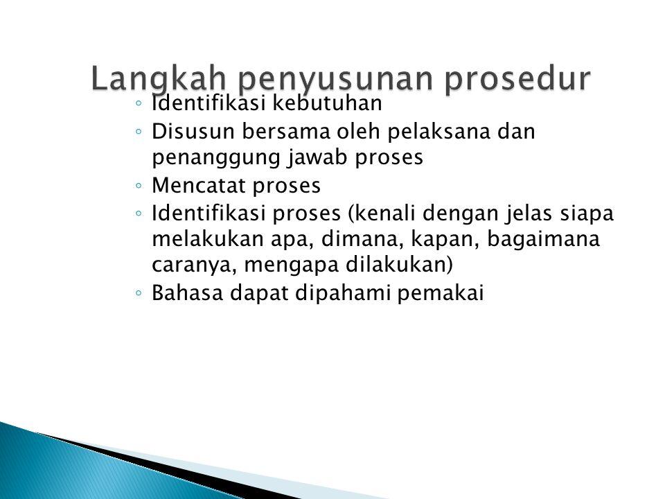 Langkah penyusunan prosedur