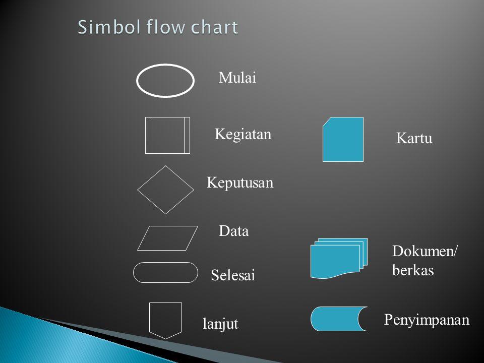 Simbol flow chart Mulai Kegiatan Kartu Keputusan Data Dokumen/ berkas