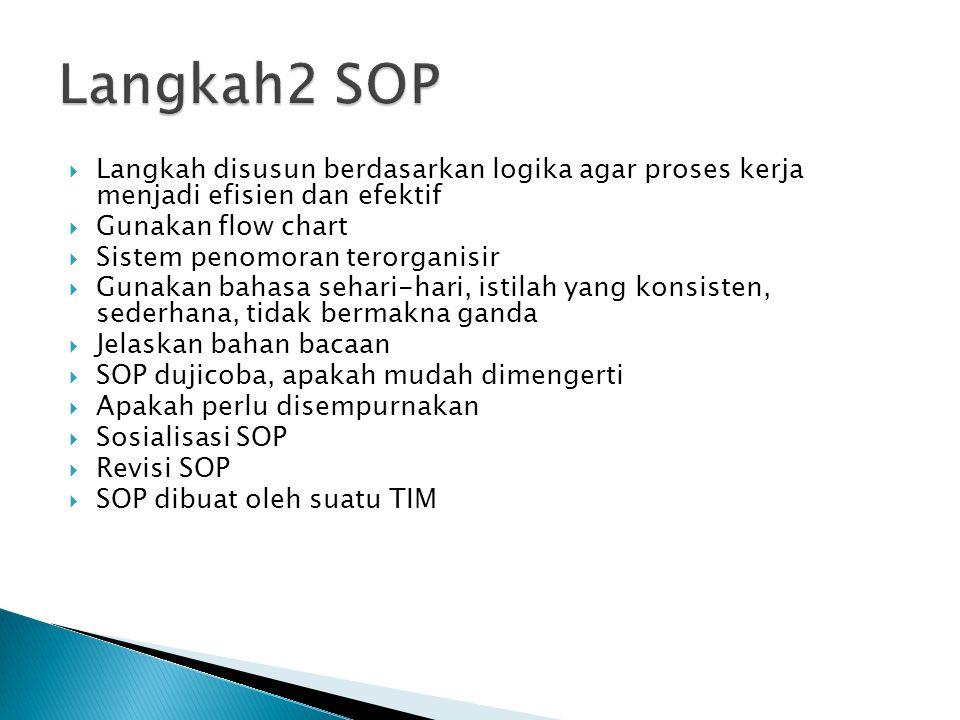 Langkah2 SOP Langkah disusun berdasarkan logika agar proses kerja menjadi efisien dan efektif. Gunakan flow chart.