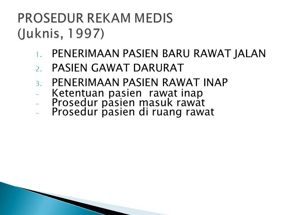 PROSEDUR REKAM MEDIS (Juknis, 1997)