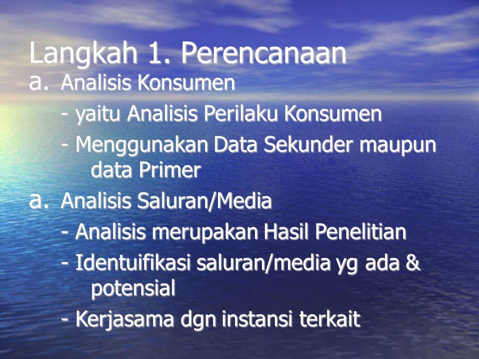 Langkah 1. Perencanaan Analisis Konsumen