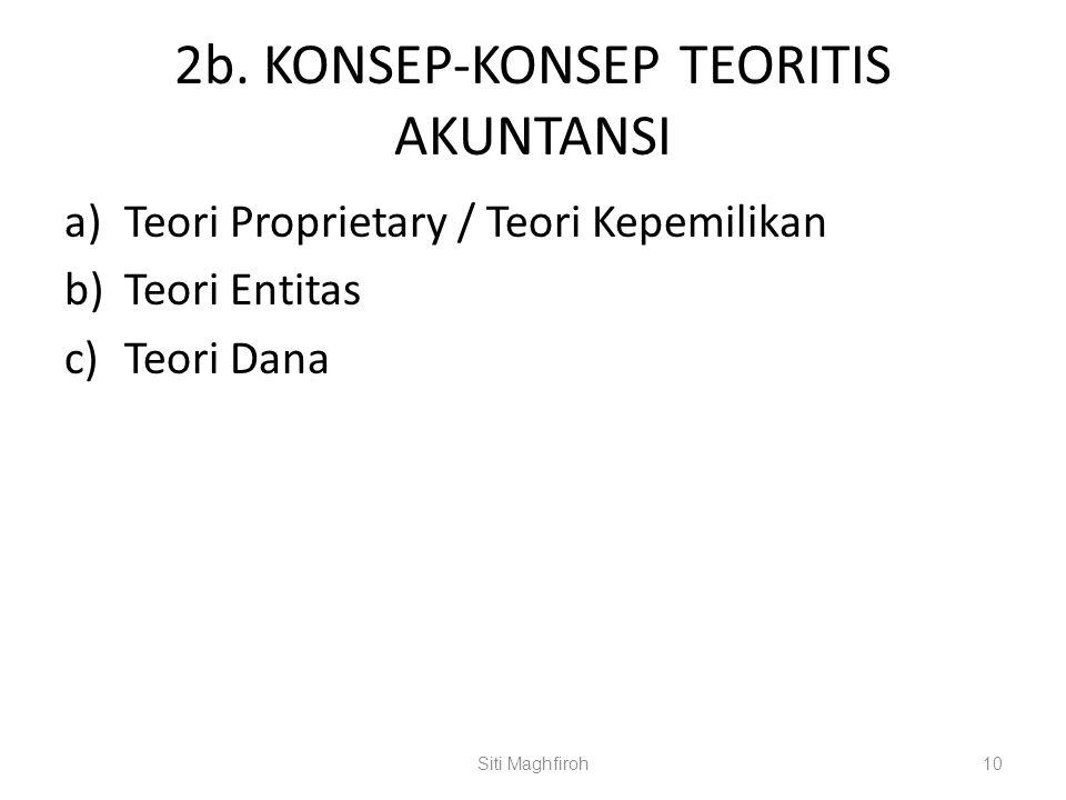 2b. KONSEP-KONSEP TEORITIS AKUNTANSI