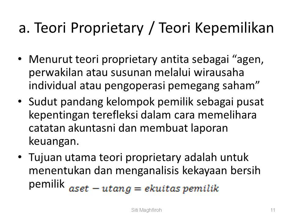 a. Teori Proprietary / Teori Kepemilikan