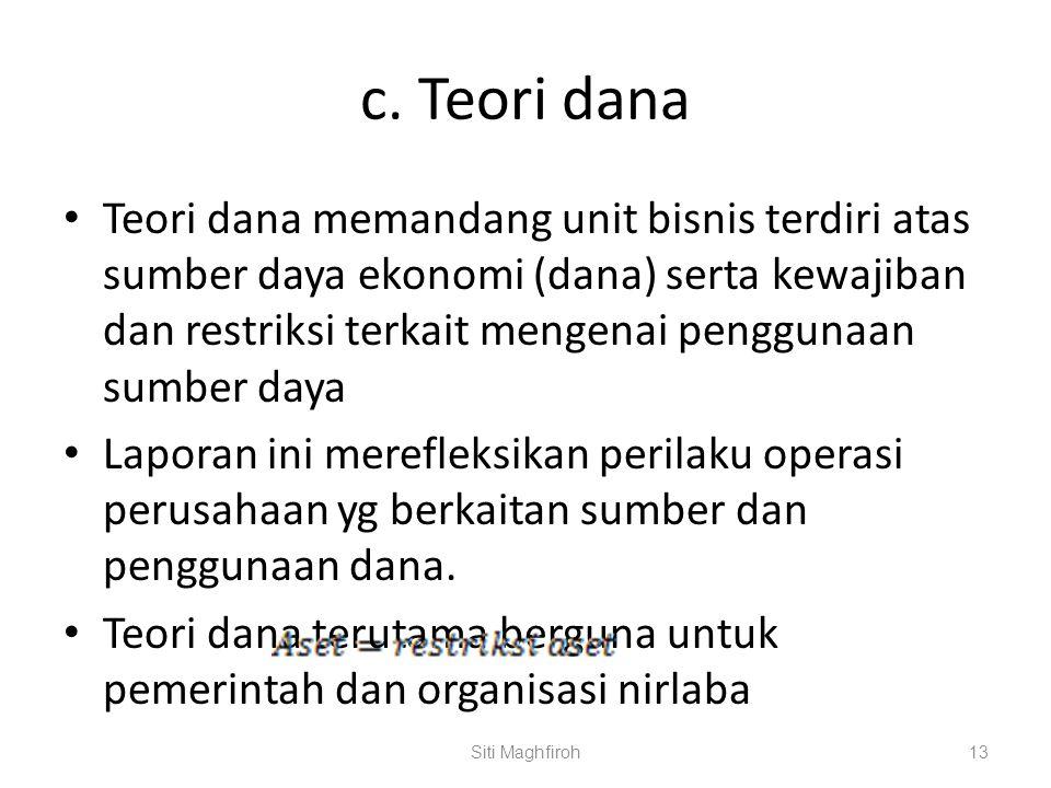 c. Teori dana