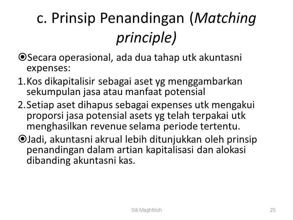 c. Prinsip Penandingan (Matching principle)