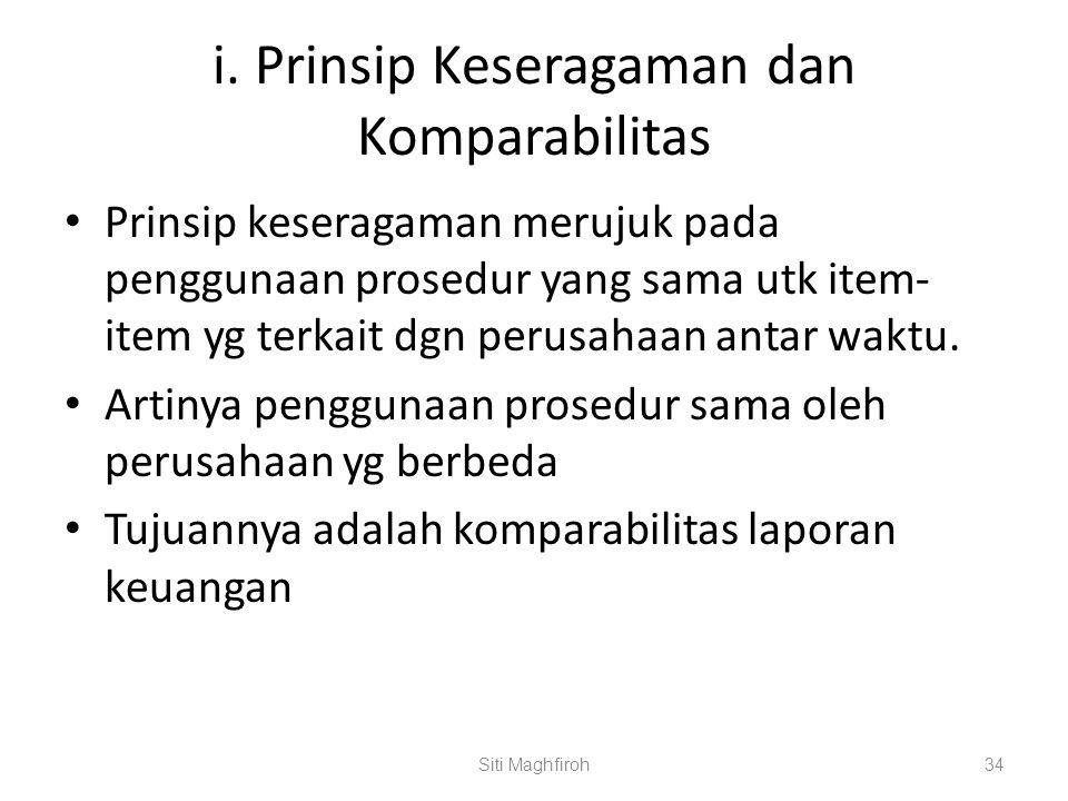 i. Prinsip Keseragaman dan Komparabilitas