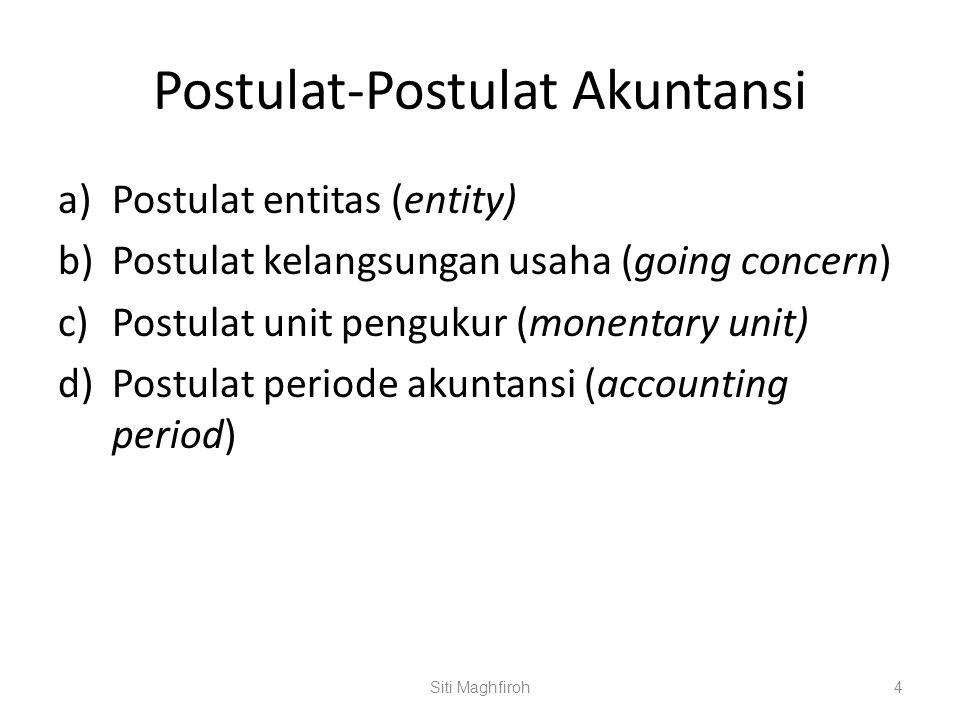 Postulat-Postulat Akuntansi