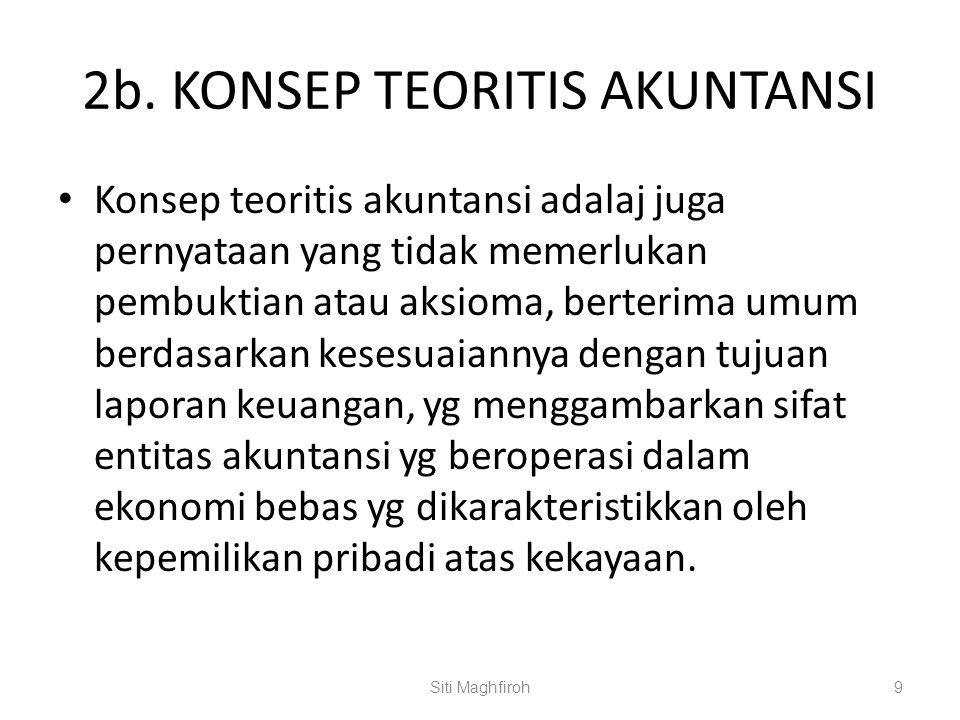 2b. KONSEP TEORITIS AKUNTANSI