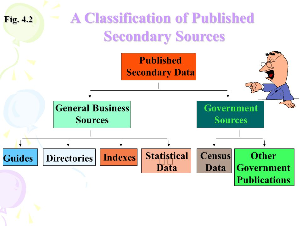 Data Sekunder Internal