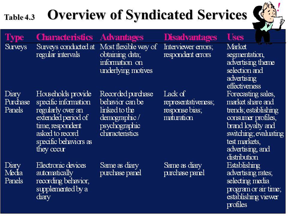II. Psychographic Lifestyle Data