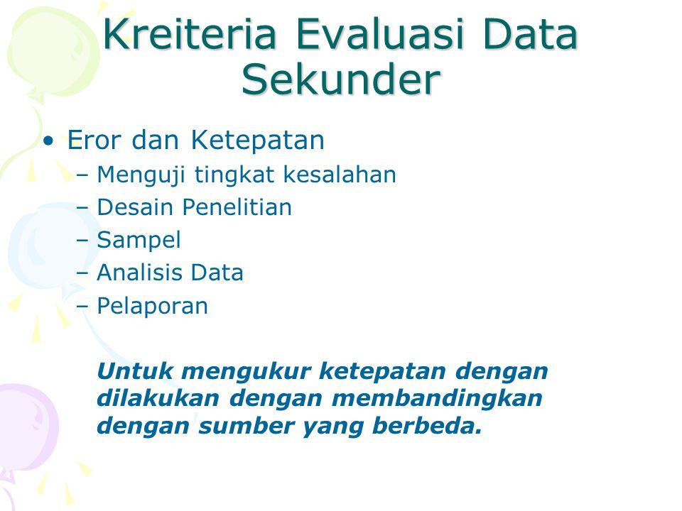 Manfaat Data Sekunder Mengidentifikasi masalah.