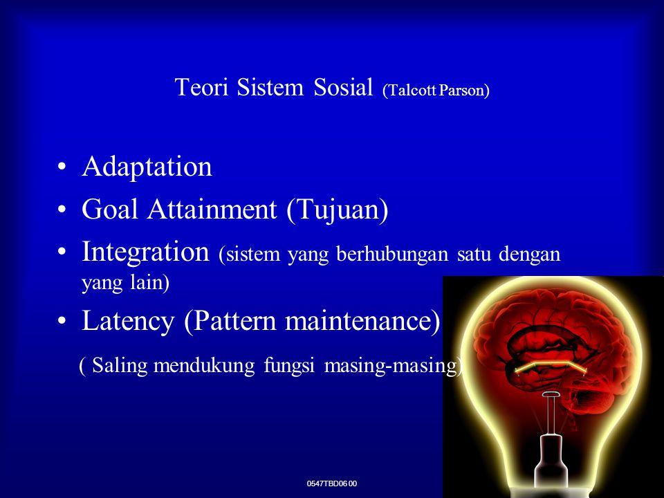 Teori Sistem Sosial (Talcott Parson)