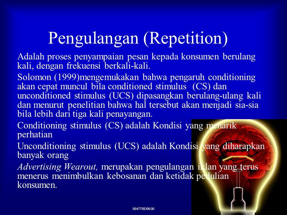 Pengulangan (Repetition)