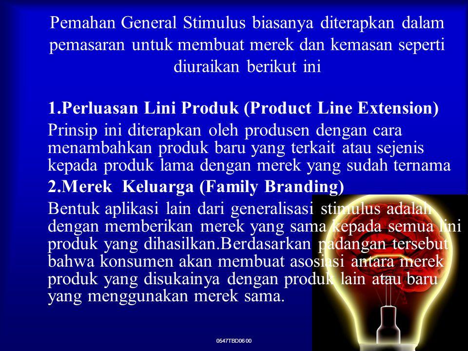 Perluasan Lini Produk (Product Line Extension)