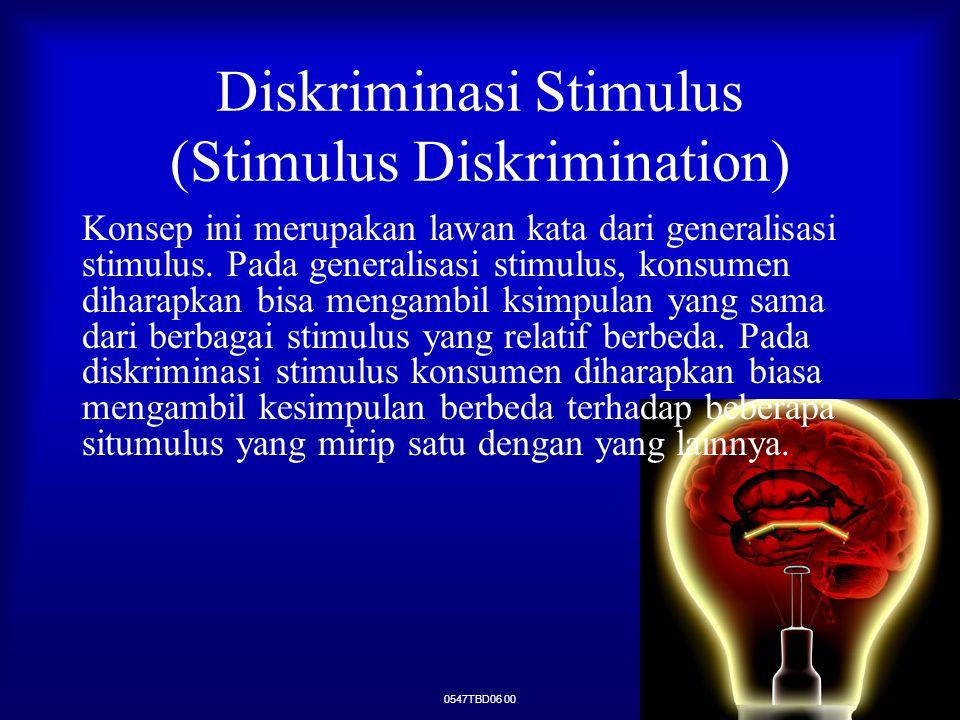 Diskriminasi Stimulus (Stimulus Diskrimination)