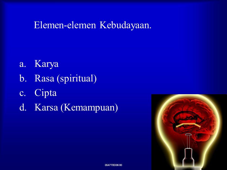 Elemen-elemen Kebudayaan.